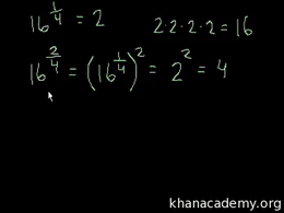The world of exponents : Level 3 exponen... Volume Arithmetic and Pre-Algebra series by Sal Khan