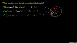 Number sets : Number Sets 1 Volume Arithmetic and Pre-Algebra series by Sal Khan