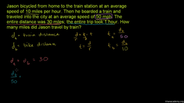 Extra systems of equation practice : Sys... Volume Algebra II series by Sal Khan