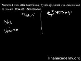 Old school equations with Sal : Age word... Volume Algebra series by Sal Khan