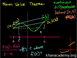 Mean value theorem : Mean Value Theorem Volume Calculus series by Sal Khan