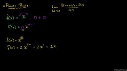 Power rule : Power Rule Volume Calculus series by Sal Khan