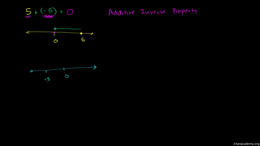 Arithmetic properties : Inverse Property... Volume Order of operations series by Sal Khan