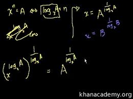 Logarithm properties : Proof: log_a (B) ... Volume Algebra series by Sal Khan