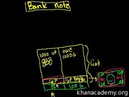 Banking and Money : Banking 5: Introduct... Volume Finance and capital markets series by Sal Khan