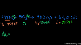 Thermodynamics : Hess's Law and Reaction... Volume Science & Economics series by Sal Khan