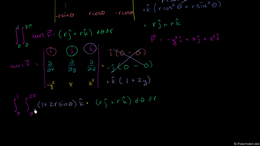 Stokes' theorem intuition and applicatio... Volume Calculus series by Sal Khan