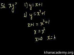Data Sufficiency : GMAT: Data Sufficienc... Volume Test Prep series by Sal Khan