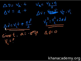 Old Physics Videos : Projectile motion (... by Sal Khan
