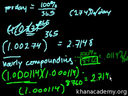 Continuous compound interest and e : Com... Volume Finance and capital markets series by Sal Khan