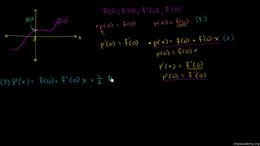 Maclaurin and Taylor series : Maclaurin ... Volume Calculus series by Sal Khan