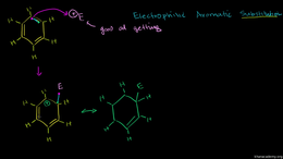 Reactions of benzene : Electrophilic Aro... Volume Organic Chemistry series by Sal Khan