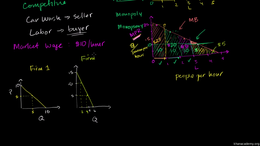 Labor and marginal product revenue : Add... Volume Microeconomics series by Sal Khan