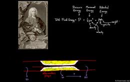 Arterial Stiffness : Bernoulli's equatio... Volume Science & Economics series by Rishi Desai