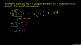 The distributive property : The Distribu... Volume Arithmetic and Pre-Algebra series by Sal Khan