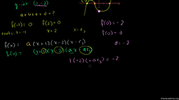 Polynomial basics : Interesting Polynomi... Volume Algebra series by Sal Khan