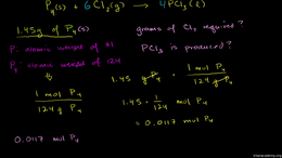 Thermodynamics : Stoichiometry Example P... Volume Science & Economics series by Sal Khan