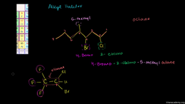 SN1 vs SN2 : Naming Alkyl Halides Volume Organic Chemistry series by Sal Khan