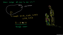 Measures of central tendency : Sample me... Volume Probability and statistics series by Sal Khan