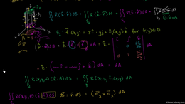 Divergence theorem proof : Divergence Th... Volume Calculus series by Sal Khan