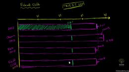 American Civics : The Fiscal Cliff Volume American Civics series by Sal Khan