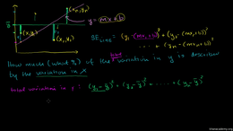 Linear regression and correlation : R-Sq... Volume Probability and statistics series by Sal Khan