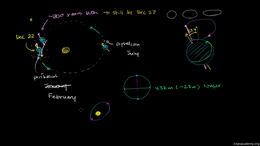 Earth's rotation and tilt : Apsidal Prec... Volume Cosmology and Astronomy series by Sal Khan