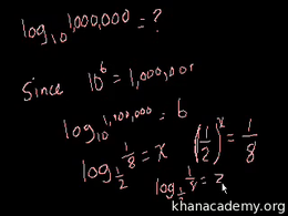 Logarithm basics : Introduction to Logar... Volume Algebra series by Sal Khan