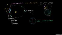 Earth's rotation and tilt : What Causes ... Volume Cosmology and Astronomy series by Sal Khan