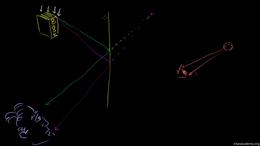 Waves and optics : Virtual Image Volume Science & Economics series by Sal Khan
