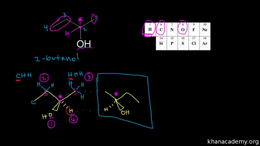 Chirality and absolute configuration : R... Volume Organic Chemistry series by Sal Khan