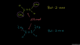 Naming alkenes : Cis-Trans and E-Z Namin... Volume Organic Chemistry series by Sal Khan