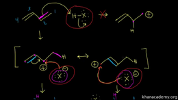 Addition reactions of conjugated dienes ... Volume Organic Chemistry series by Sal Khan