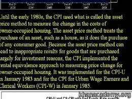 Inflation basics : CPI Index Volume Finance and capital markets series by Sal Khan