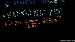 Reaction rates : Keq derivation intuitio... Volume Science & Economics series by Sal Khan