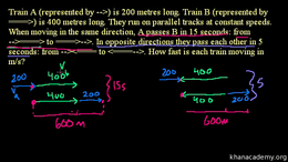 Extra systems of equation practice : Pas... Volume Algebra II series by Sal Khan