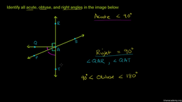 Angles : Acute Obtuse and Right Angles Volume Angles series by Sal Khan