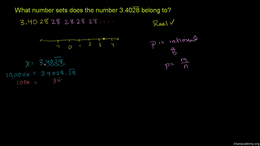 Number sets : Number Sets 2 Volume Arithmetic and Pre-Algebra series by Sal Khan