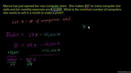 More fancy equations for beginners : Bas... Volume Algebra series by Sal Khan