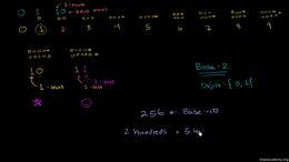 Computer Science : Binary Numbers Volume Science series by Sal Khan