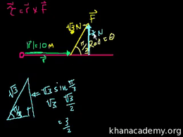 Electricity and magnetism : Cross Produc... Volume Science & Economics series by Sal Khan