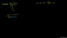 Radical radicals : Simplifying Radical E... Volume Arithmetic and Pre-Algebra series by Sal Khan