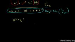 Acid/base : estimation of Keq (quantitat... Volume Organic Chemistry series by Sal Khan