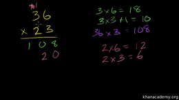 Multi-digit multiplication : 2-digit tim... Volume Arithmetic and Pre-Algebra series by Sal Khan