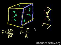 Thermodynamics : Thermodynamics (part 1) Volume Science & Economics series by Sal Khan