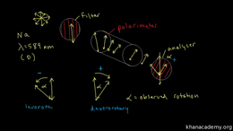 Optical activity : optical activity I: t... Volume Organic Chemistry series by Sal Khan