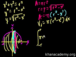 Solid of revolution volume : Volume of a... by Sal Khan