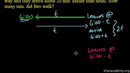 More equation practice : Early Train Wor... Volume Algebra series by Sal Khan