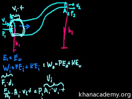 Fluids : Fluids (part 8) Volume Science & Economics series by Sal Khan