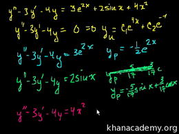 Method of undetermined coefficients : Un... Volume Differential Equations series by Sal Khan